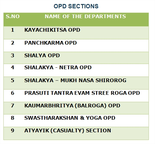 OPD SECTIONS.jpg